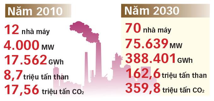 tiêu thụ tro bay, tro xỉ thải, xỉ than, nhiệt điện